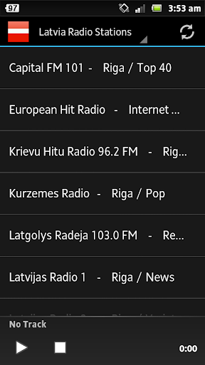 Riga Radio Stations