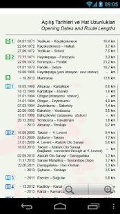 Istanbul Metro & Tram Map Free - screenshot thumbnail