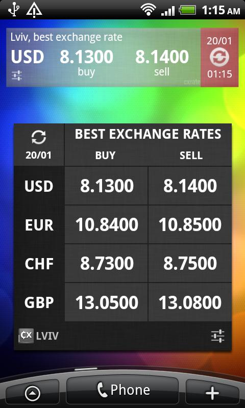 Currency Exchange Rates in UA - screenshot