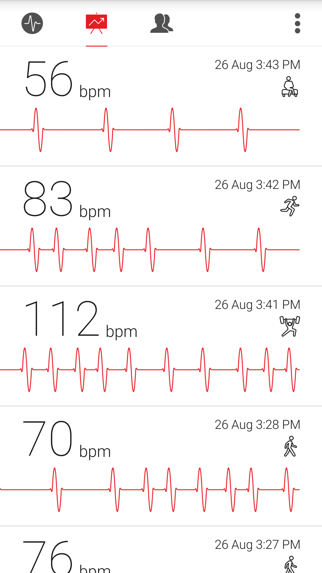 Cardiograph - Heart Rate Meter screenshot #3