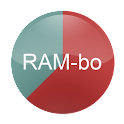 RAMbo Memory Optimizer Lite logo
