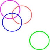 CircleHunt