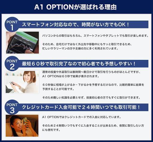 A1オプション(外為オプション・バイナリーオプション) 財經 App-愛順發玩APP