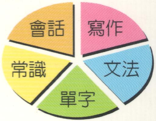 ACEL 5 英文學習完全手冊 5 普通寫作