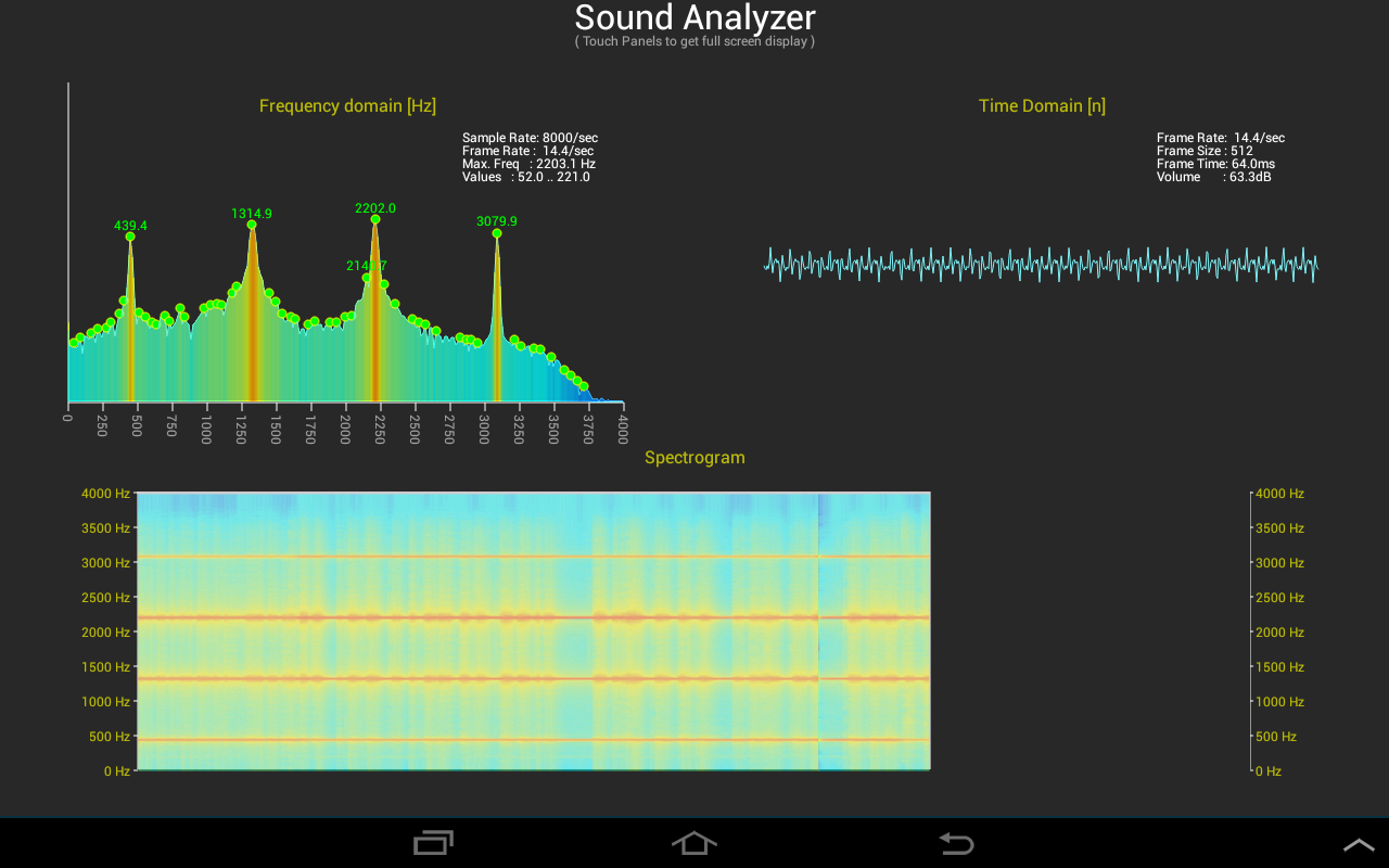 Sound Analyzer- screenshot