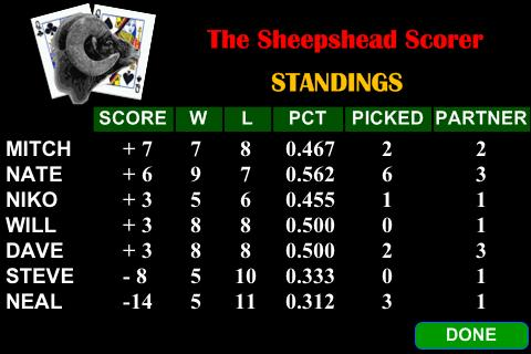 sheepshead play live