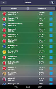 Fantasy Premier League 2014/15 - Android Apps on Google Play