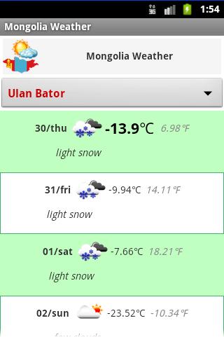 Mongolia Weather Forecast