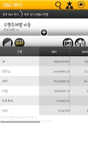 산업기술R&D통계 - screenshot thumbnail