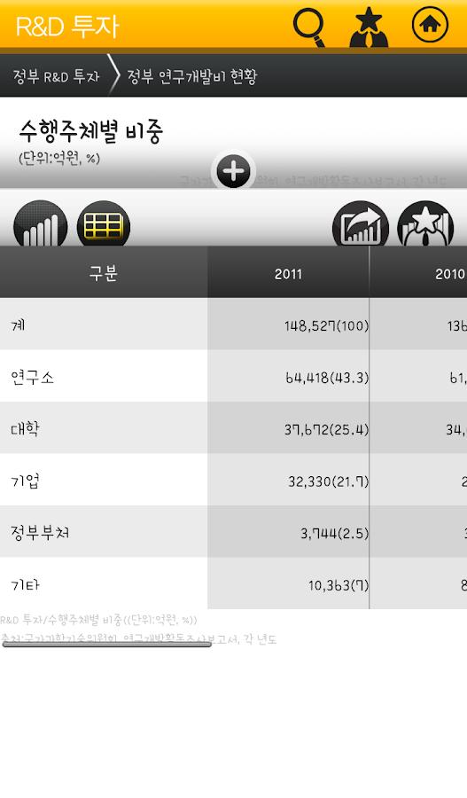 산업기술R&D통계 - screenshot