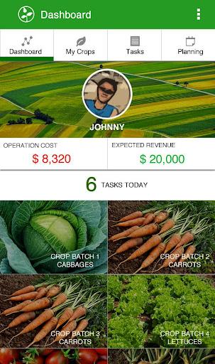 Risingreens Farm Management