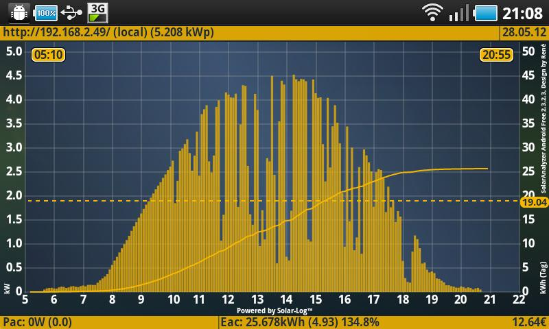 SolarAnalyzer Free f. Android™ - screenshot