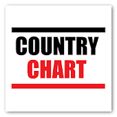 Country music chart + Youtube