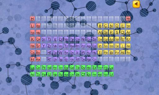 了解化学元素周期表