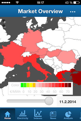 energysee: SEE Energy Market