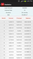 Screenshot of EMI Calculator SBI,HDFC,ICICI