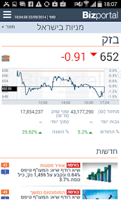 ‫Bizportal - ביזפורטל‬‎- screenshot thumbnail