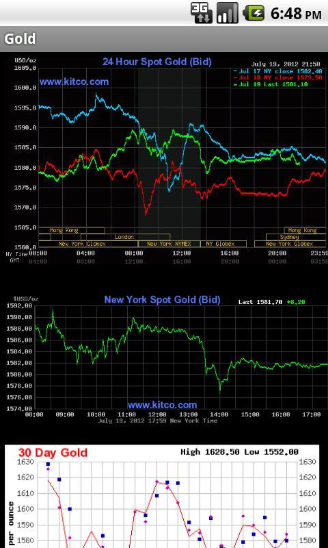 Gold Price Calculator Free Screenshot 6
