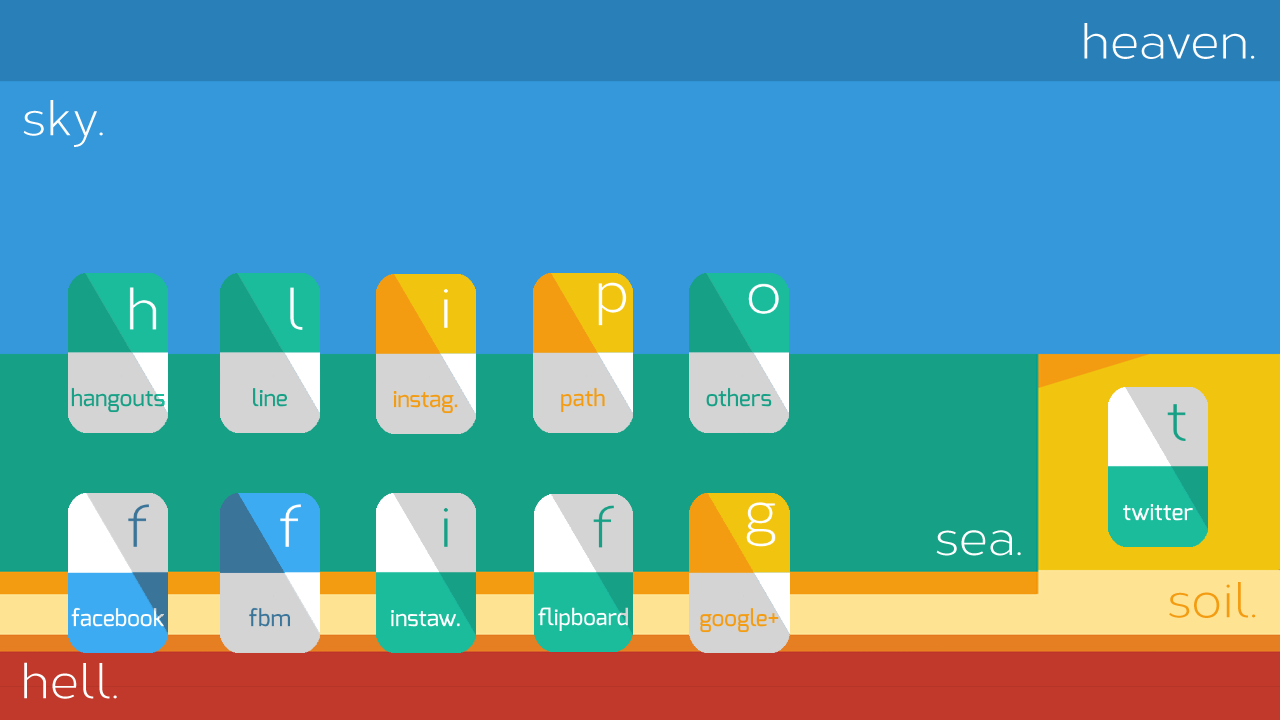 Google themes earth - Flat Earth Theme Sslauncher Or Screenshot