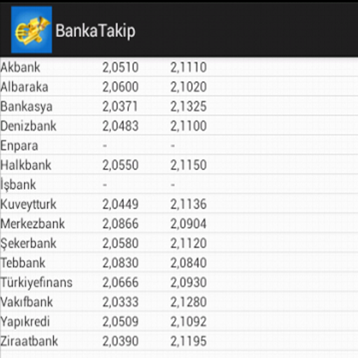 BankaTakip 財經 App LOGO-APP開箱王