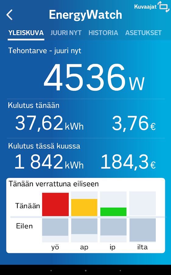 EnergyWatch Suomi- screenshot