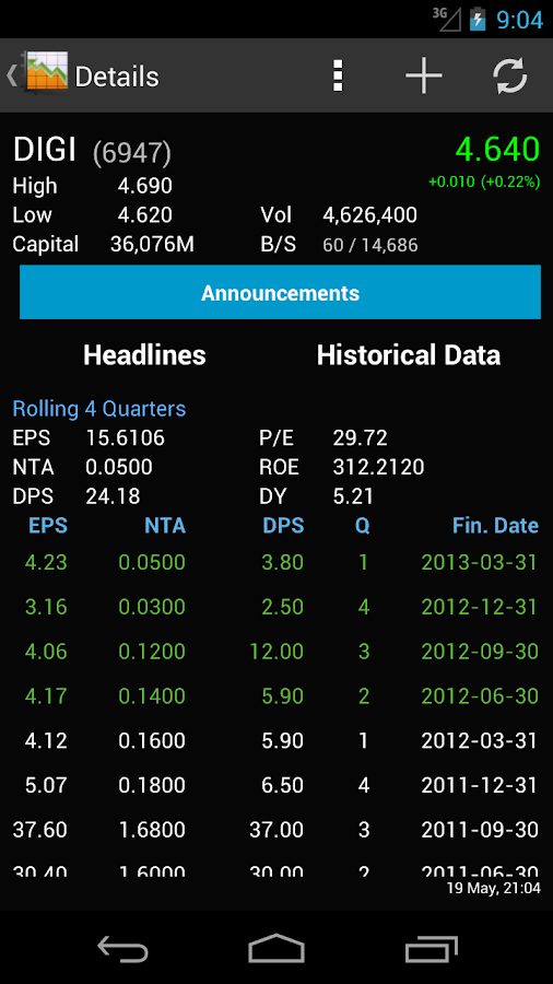 KLSE Screener (Bursa) - screenshot