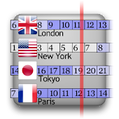 World Clock Widget (Trial)