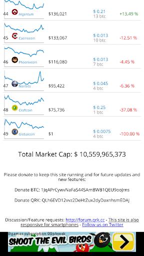 【免費商業App】Crypt Market Cap-APP點子