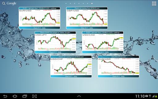 Forex Chart Widget PRO