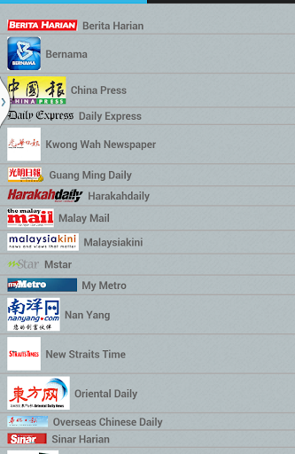 Malaysia Newspaper