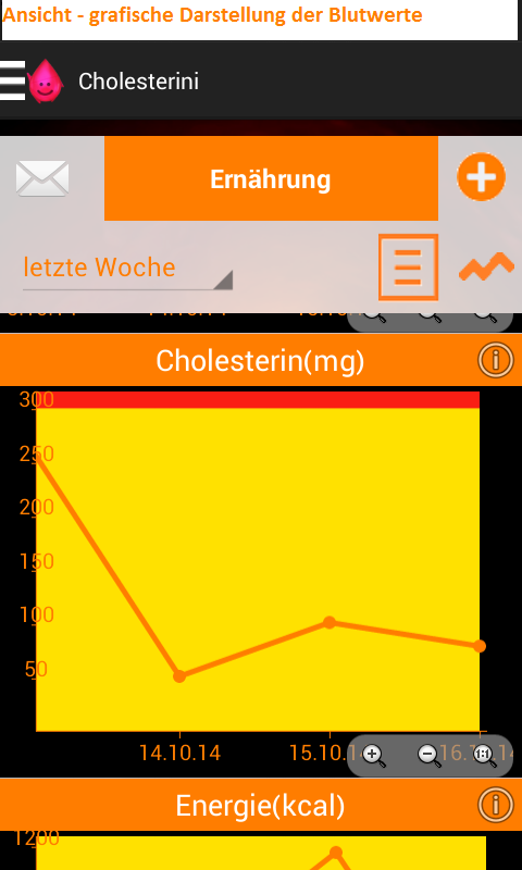 Cholesterini- screenshot