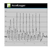 AccelLogger