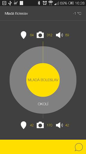 Mladá Boleslav - audio tour