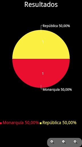 【免費社交App】Referéndum Monarquía-APP點子