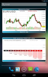 Forex dashboard widget