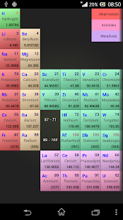 BEST Periodic Table - Free - screenshot thumbnail