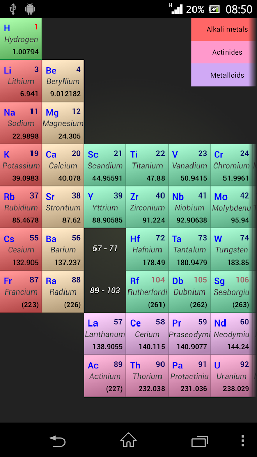 BEST Periodic Table - Free- screenshot
