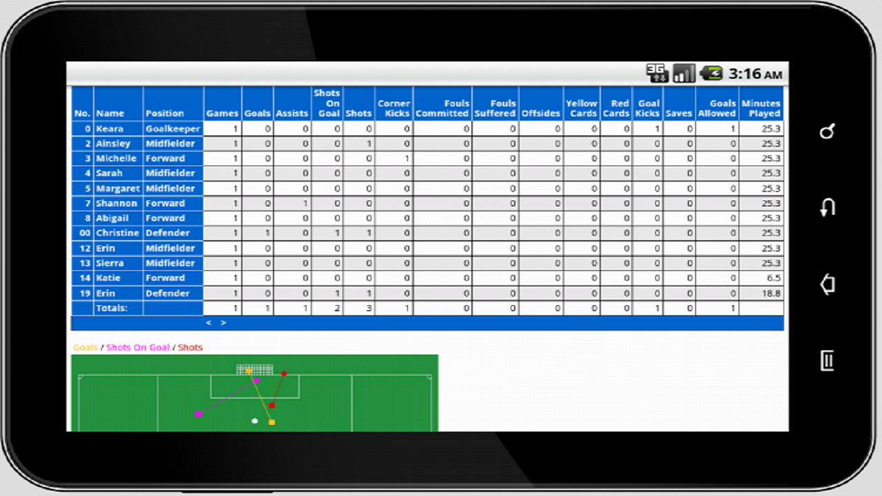 Soccer Scorebook with Timer- screenshot