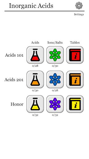 Inorganic Acids Ions Salts