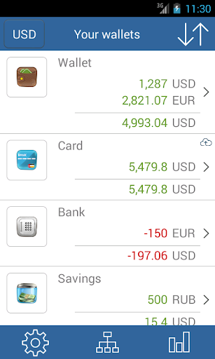 My wallets - Free