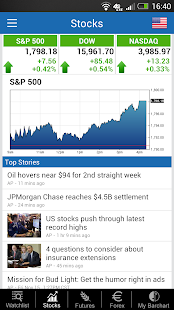 Barchart Stocks Futures Forex - screenshot thumbnail