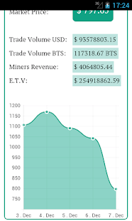 Bitcoin Value Tracker - screenshot thumbnail