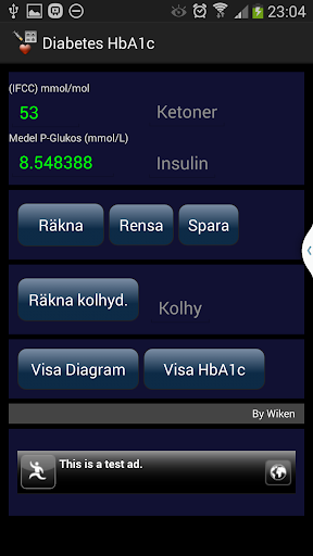 Diabetes HbA1c