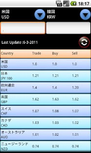 Simpe Exchange rate - screenshot thumbnail