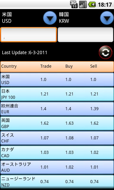 Simpe Exchange rate - screenshot