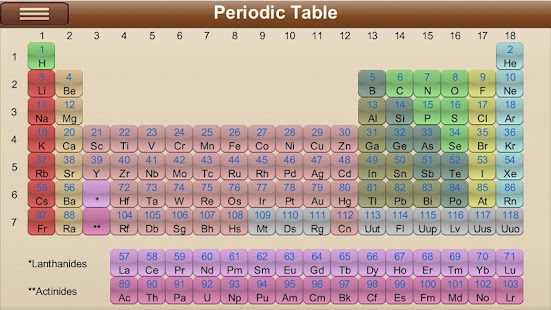 Download Periodic Table APK for Android