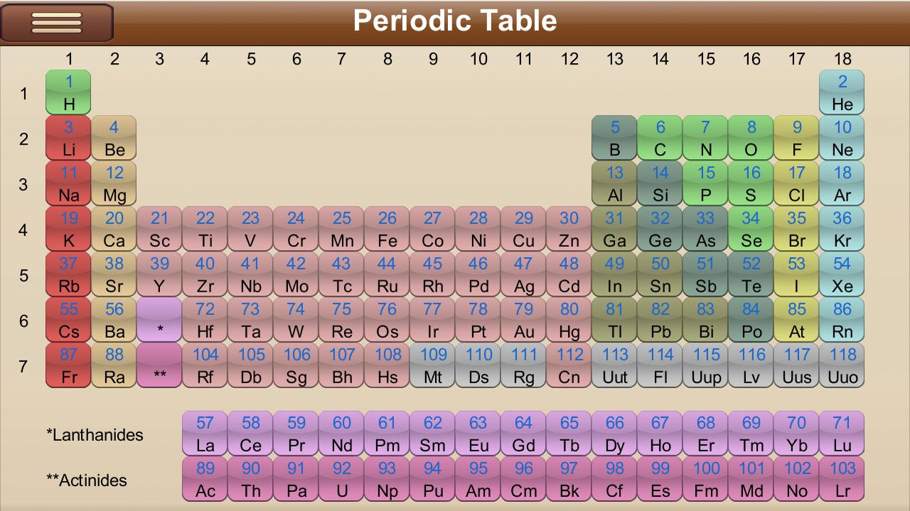 Download periodic table app for android screenshots of periodic table for iphone urtaz Image collections