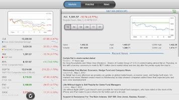 Screenshot of Top Stocks