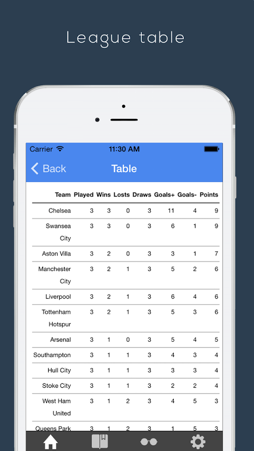 Russia premier league football android apps on google play for Premier league table 99