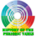 History Of The Periodic Table logo